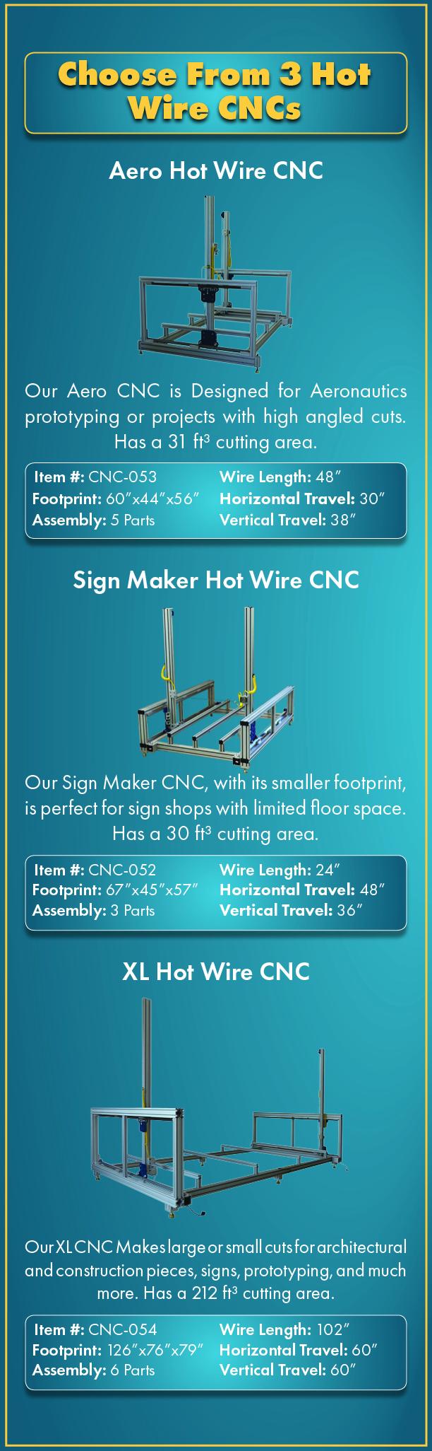 Sign Maker Hot Wire CNC Machine - CNC 052